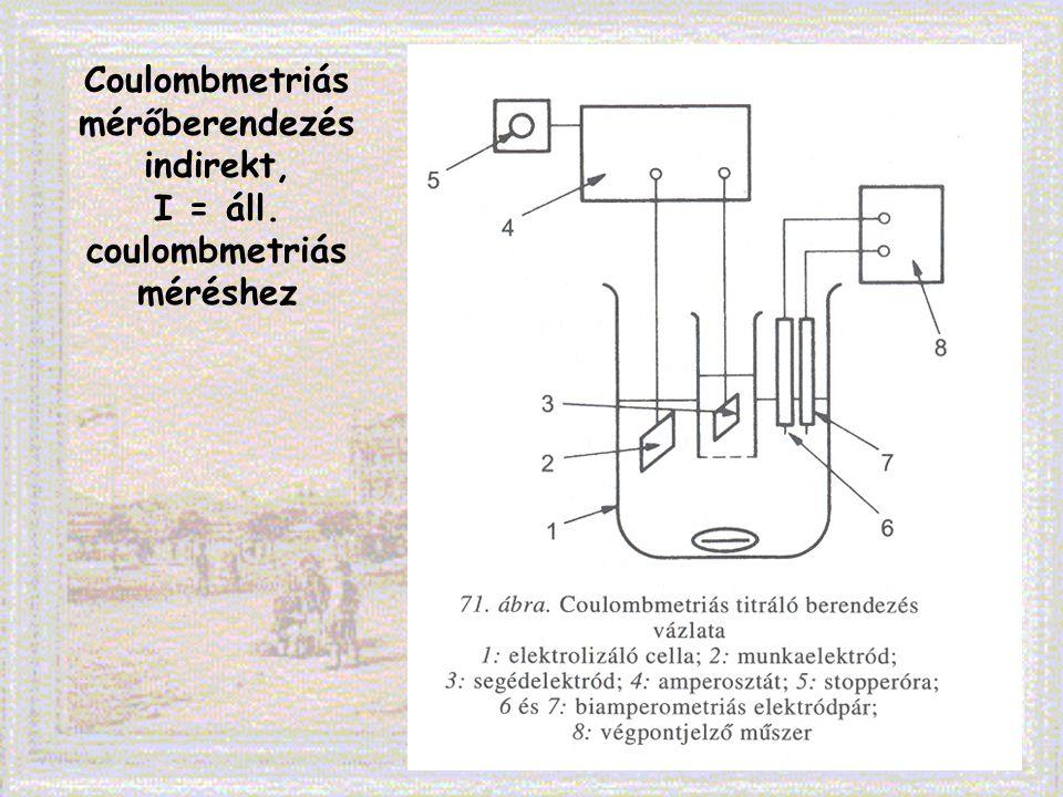 Coulombmetriás mérőberendezés indirekt,
