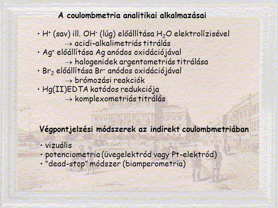 A coulombmetria analitikai alkalmazásai