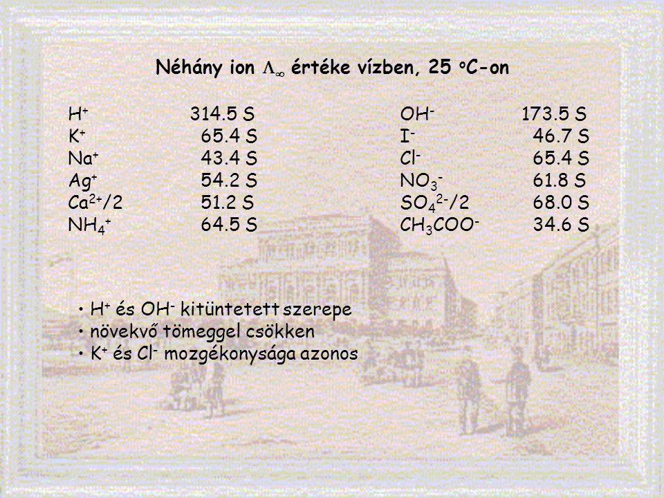 Néhány ion  értéke vízben, 25 oC-on
