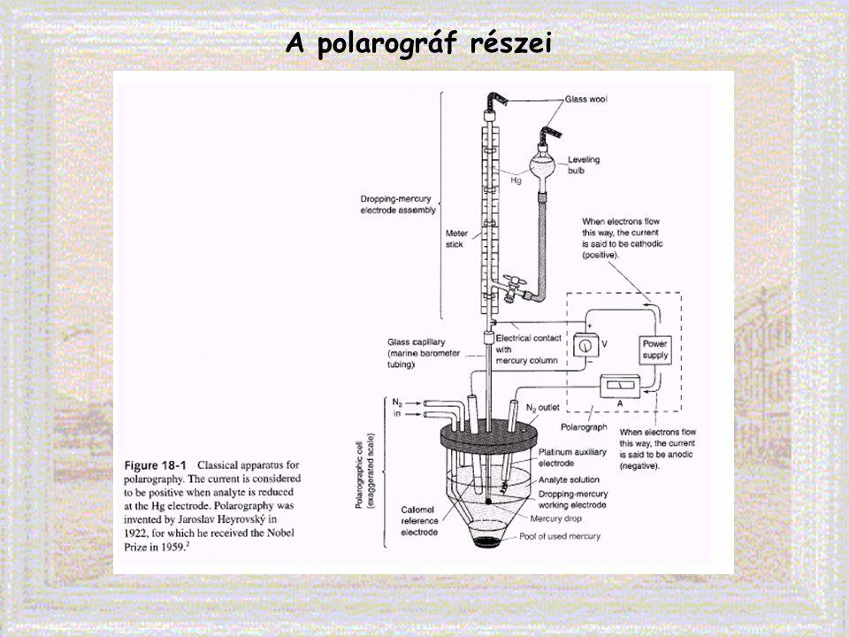 A polarográf részei
