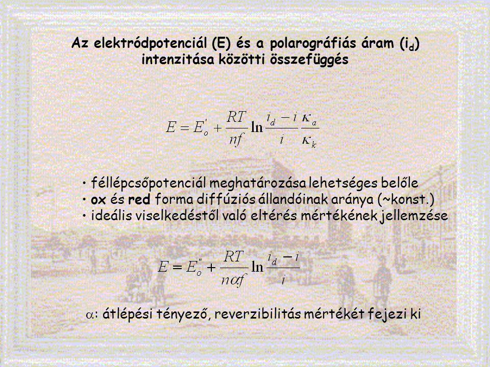 Az elektródpotenciál (E) és a polarográfiás áram (id) intenzitása közötti összefüggés