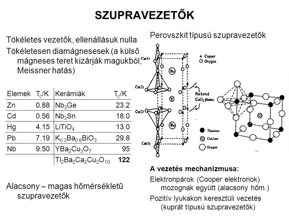SZUPRAVEZETŐK Perovszkit típusú szupravezetők