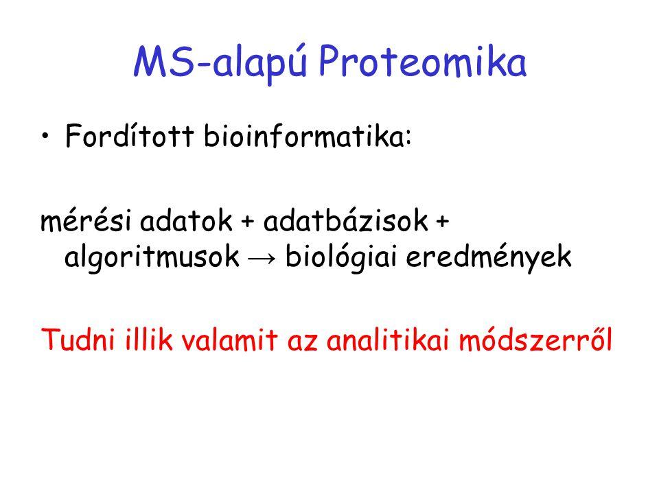 MS-alapú Proteomika Fordított bioinformatika: