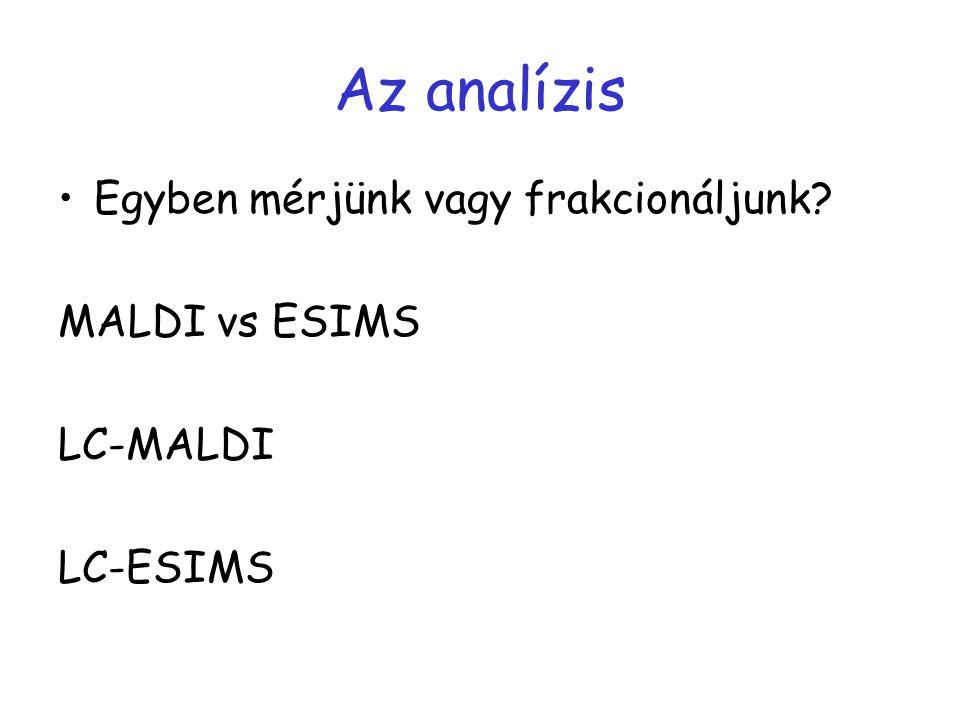 Az analízis Egyben mérjünk vagy frakcionáljunk MALDI vs ESIMS