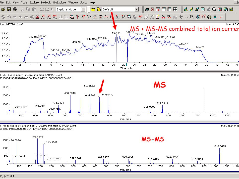 MS + MS-MS combined total ion current
