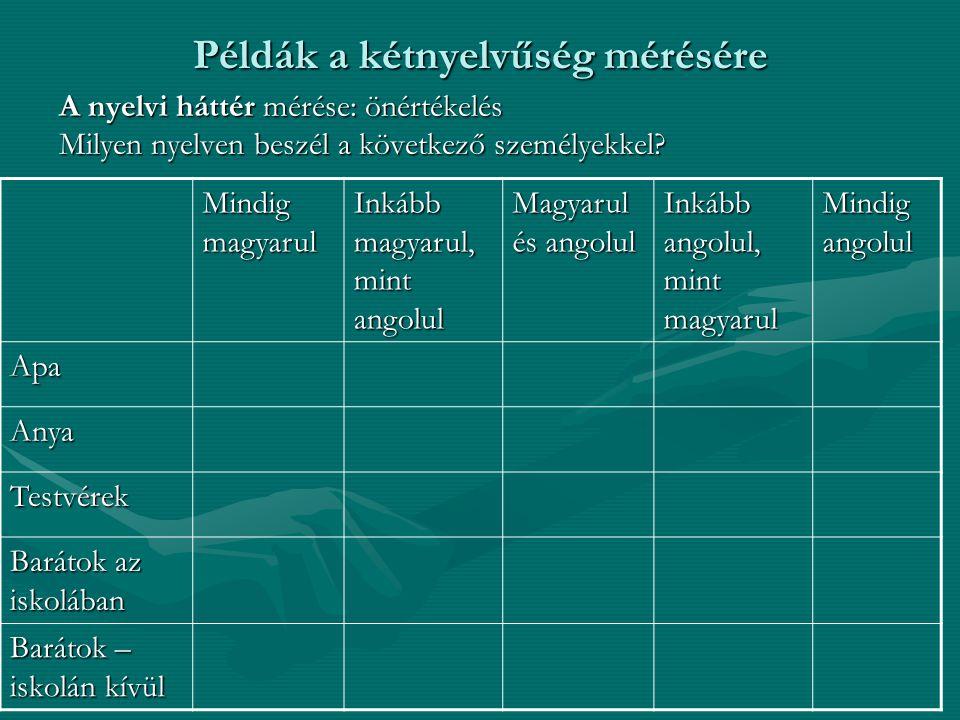 Példák a kétnyelvűség mérésére