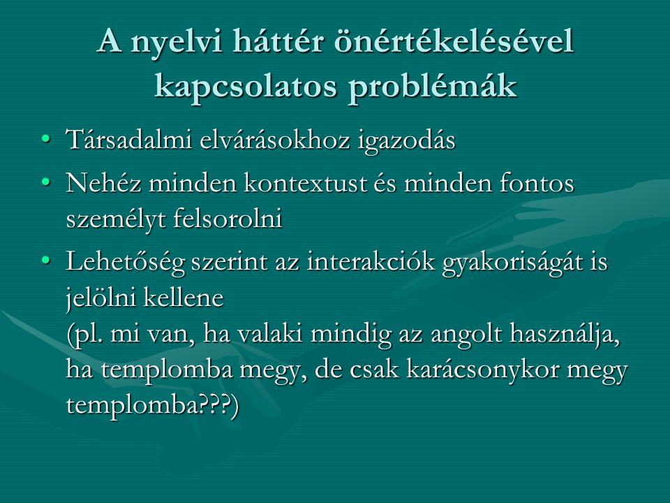 A nyelvi háttér önértékelésével kapcsolatos problémák