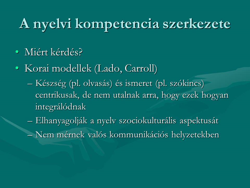 A nyelvi kompetencia szerkezete