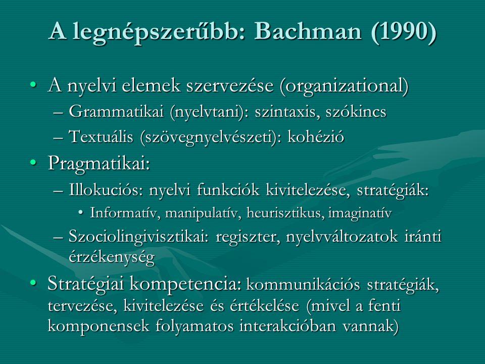 A legnépszerűbb: Bachman (1990)