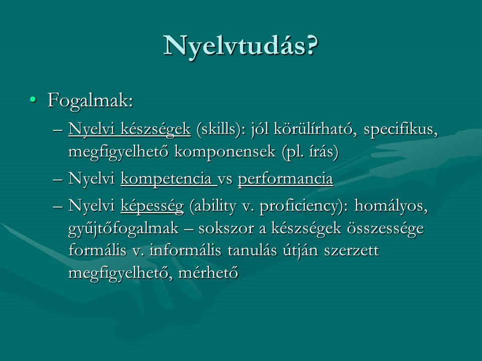 Nyelvtudás Fogalmak: Nyelvi készségek (skills): jól körülírható, specifikus, megfigyelhető komponensek (pl. írás)