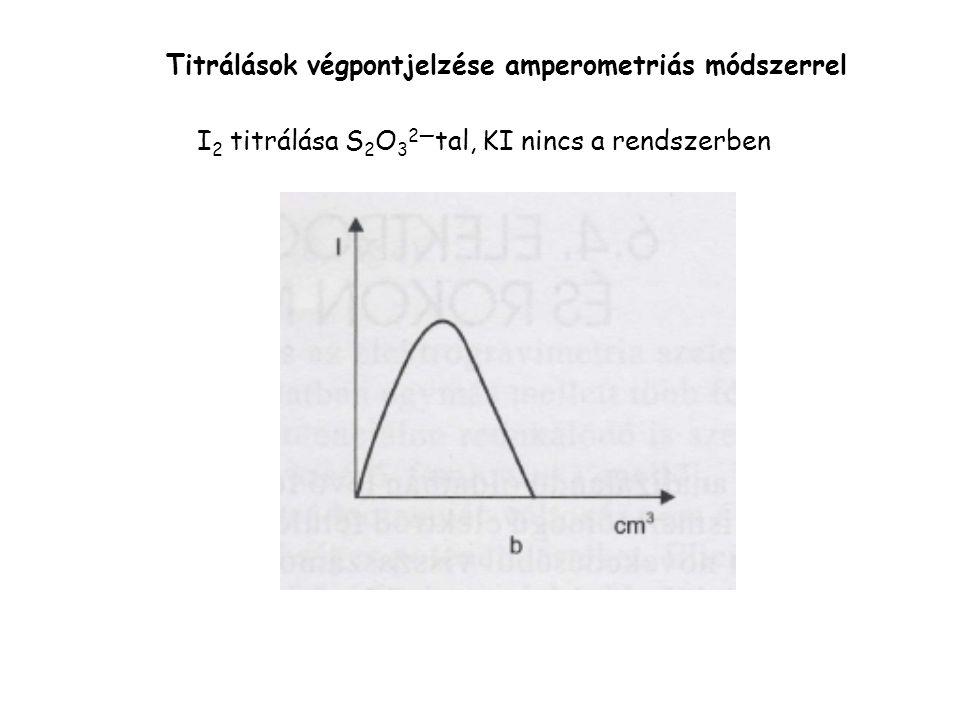Titrálások végpontjelzése amperometriás módszerrel