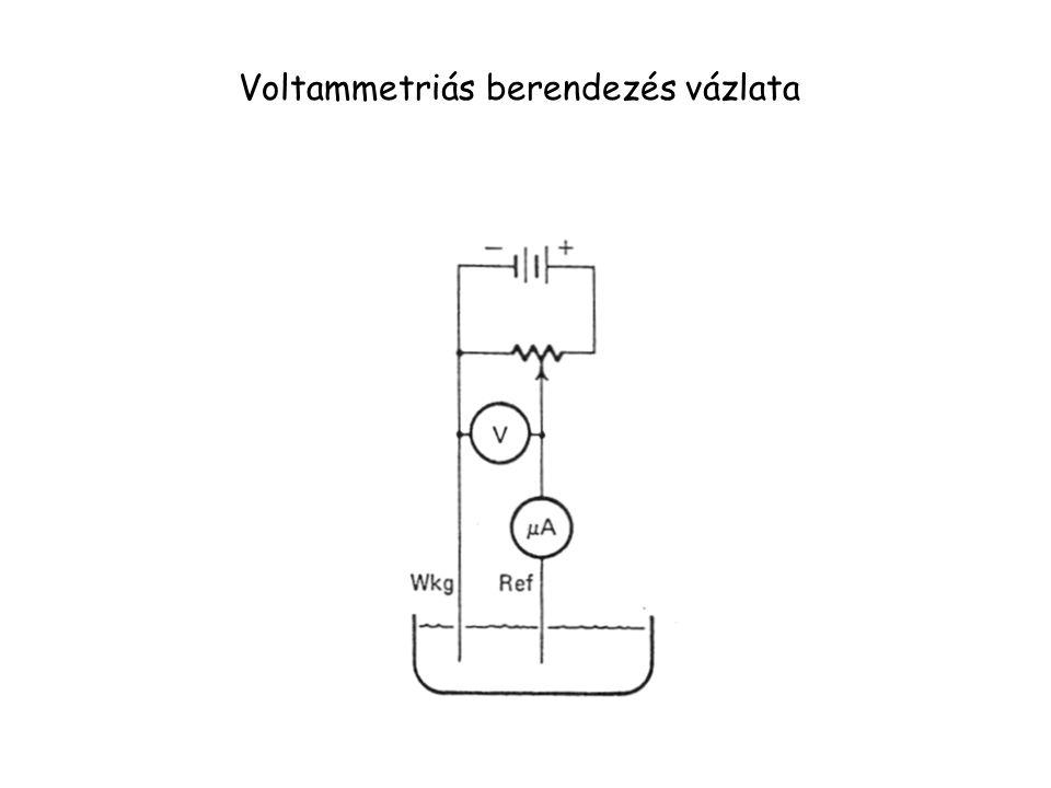 Voltammetriás berendezés vázlata