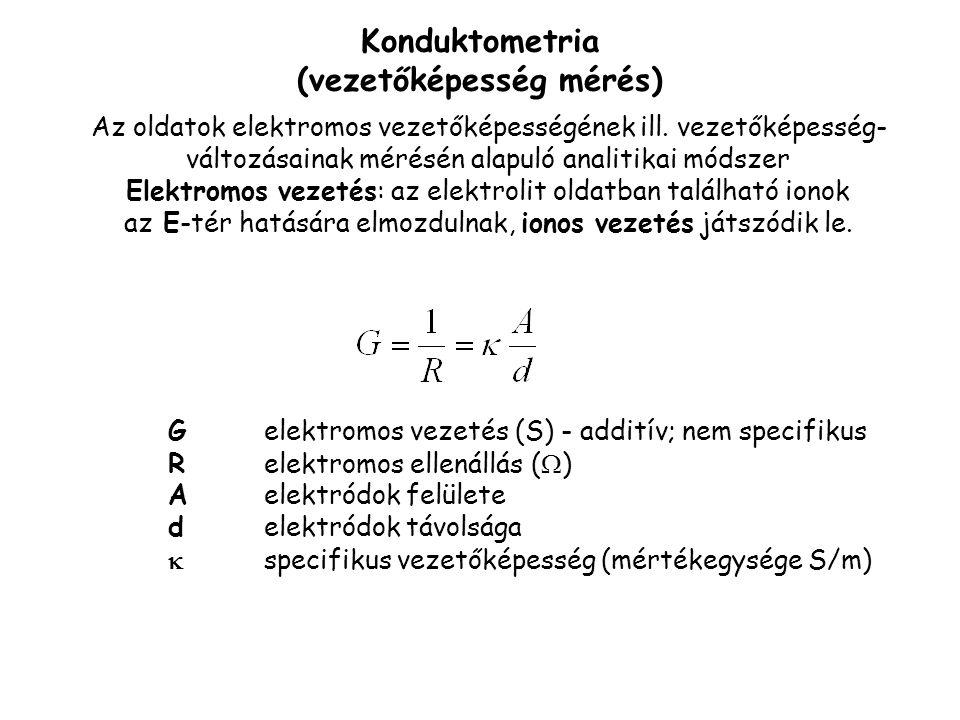 Konduktometria (vezetőképesség mérés)