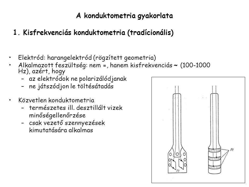 A konduktometria gyakorlata