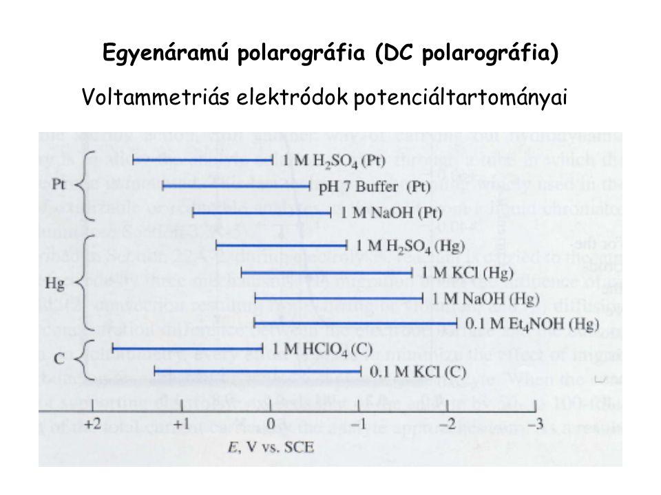 Egyenáramú polarográfia (DC polarográfia)