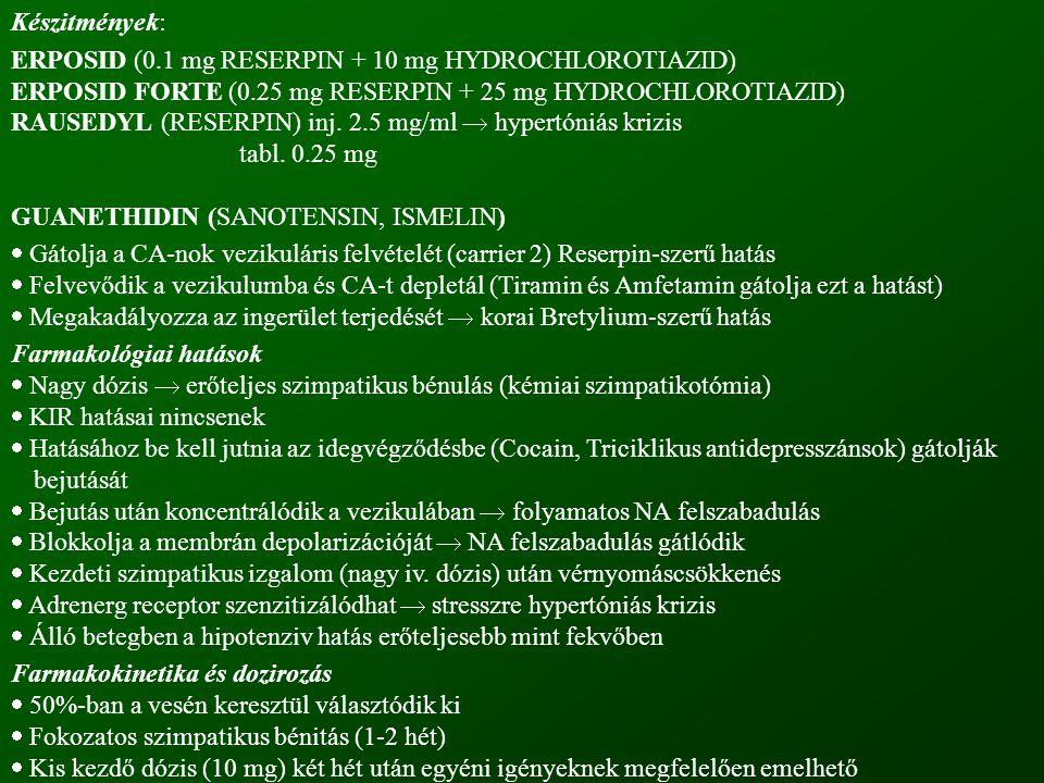 Készitmények: ERPOSID (0.1 mg RESERPIN + 10 mg HYDROCHLOROTIAZID) ERPOSID FORTE (0.25 mg RESERPIN + 25 mg HYDROCHLOROTIAZID)
