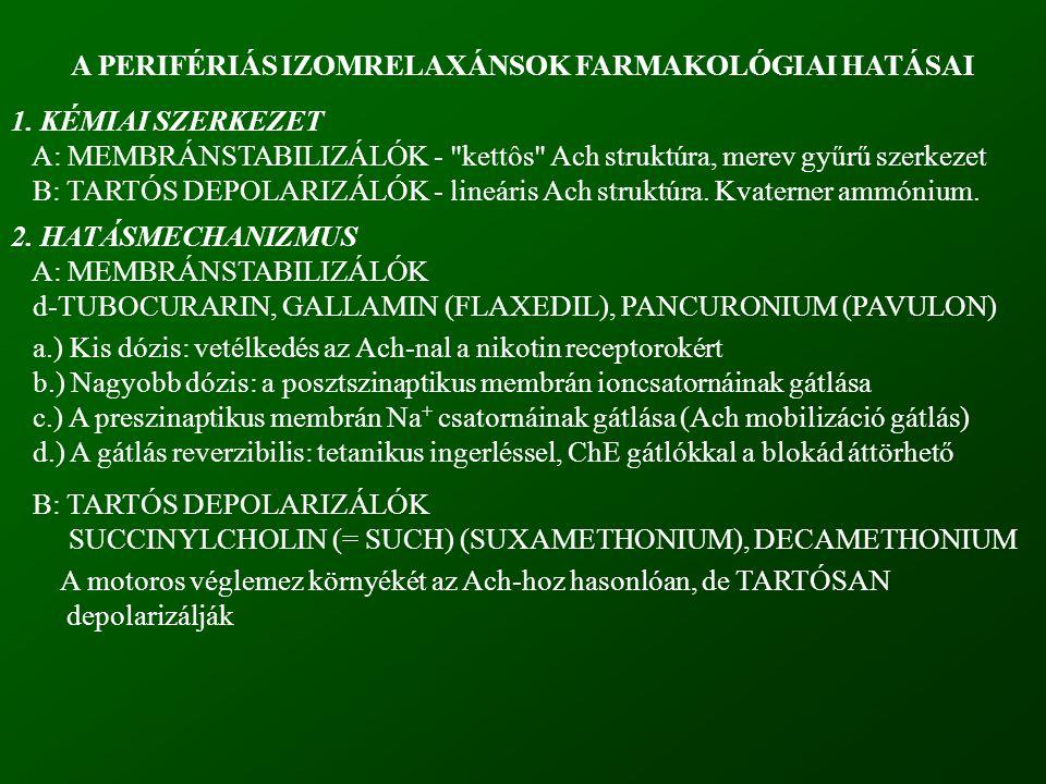 A PERIFÉRIÁS IZOMRELAXÁNSOK FARMAKOLÓGIAI HATÁSAI