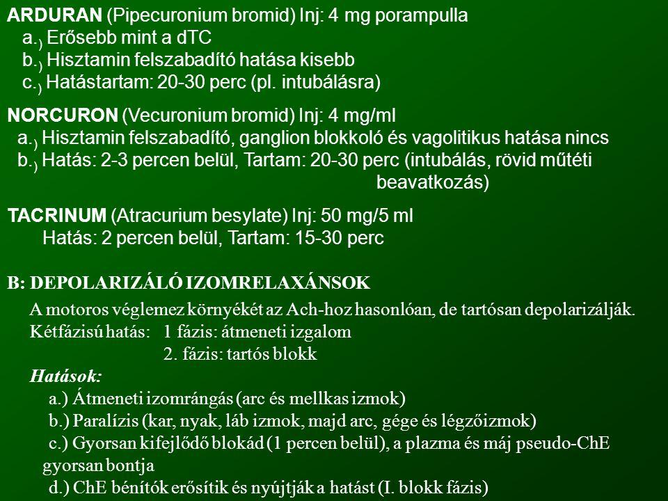 ARDURAN (Pipecuronium bromid) Inj: 4 mg porampulla