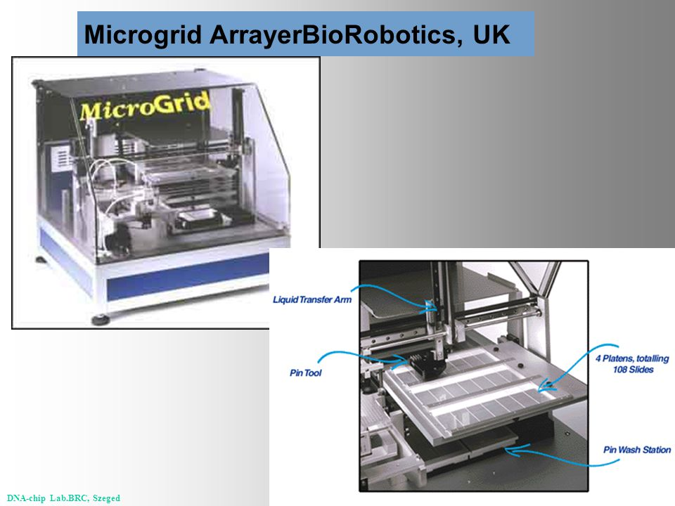 Microgrid ArrayerBioRobotics, UK