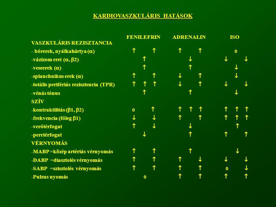 KARDIOVASZKULÁRIS HATÁSOK