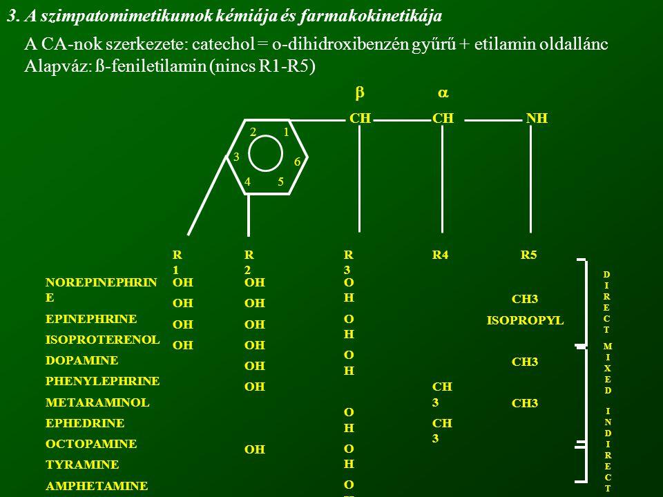 3. A szimpatomimetikumok kémiája és farmakokinetikája