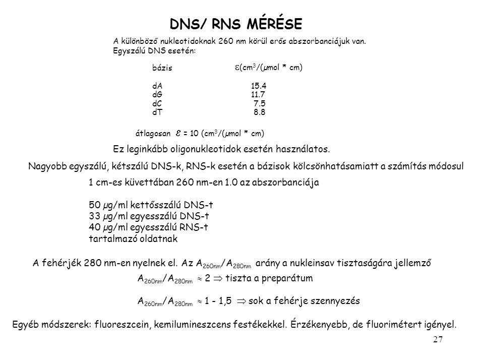 DNS/ RNS MÉRÉSE Ez leginkább oligonukleotidok esetén használatos.