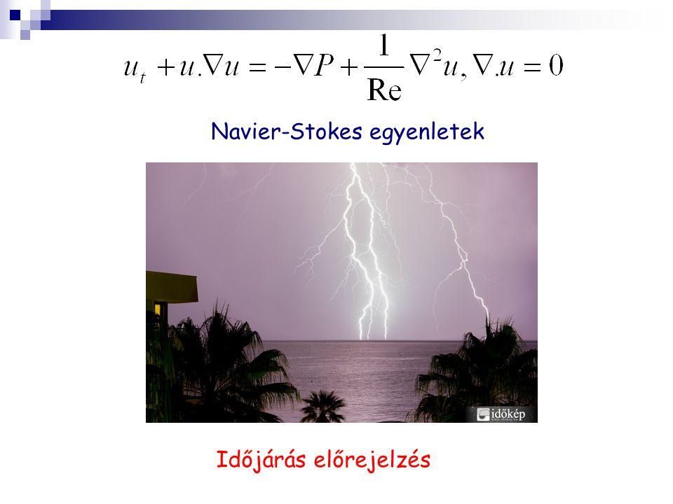 Navier-Stokes egyenletek