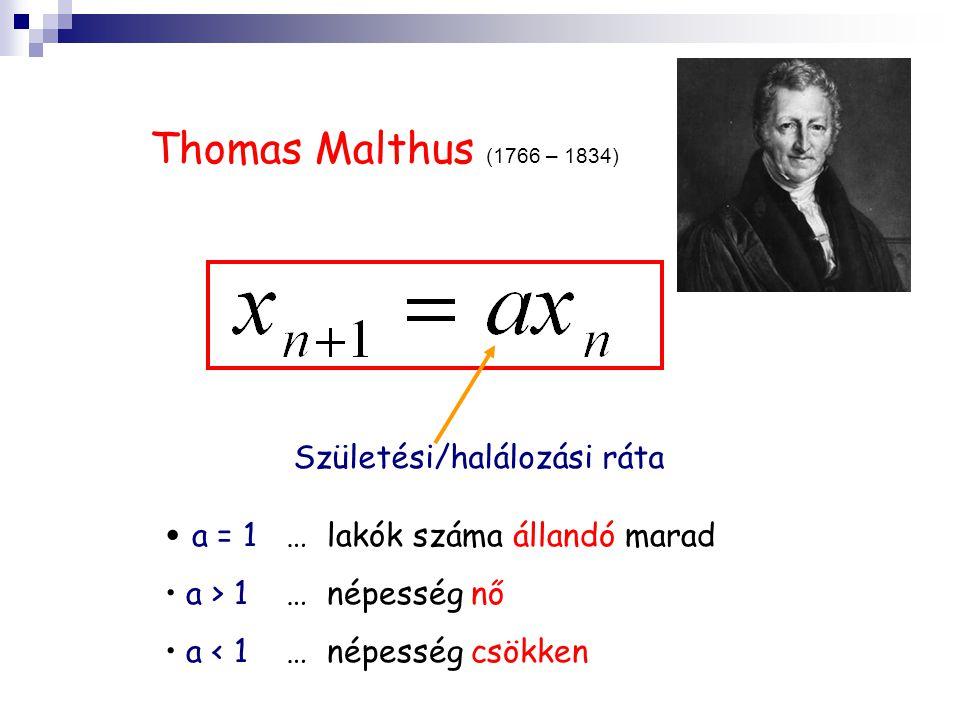 Thomas Malthus (1766 – 1834) Születési/halálozási ráta