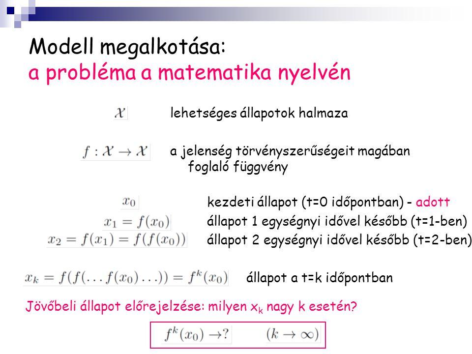 Modell megalkotása: a probléma a matematika nyelvén