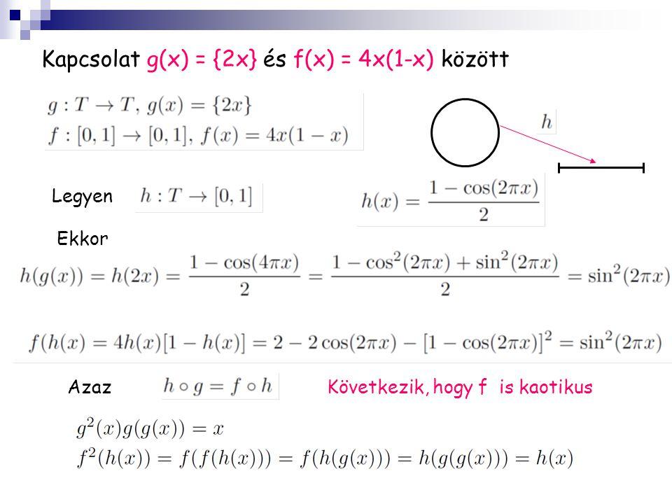Kapcsolat g(x) = {2x} és f(x) = 4x(1-x) között