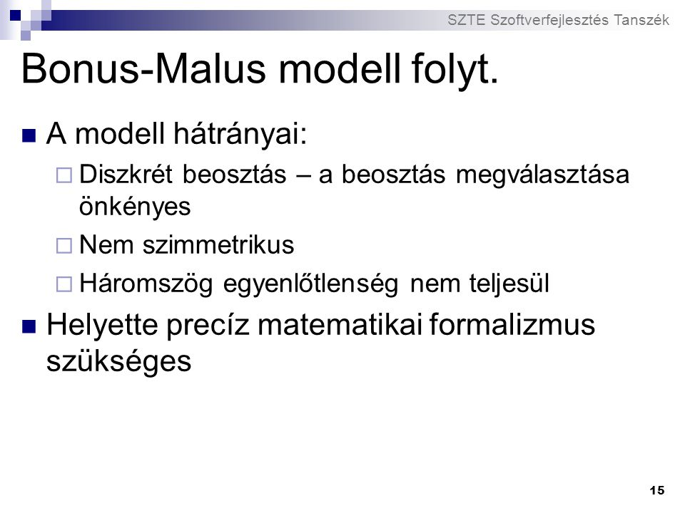 Bonus-Malus modell folyt.