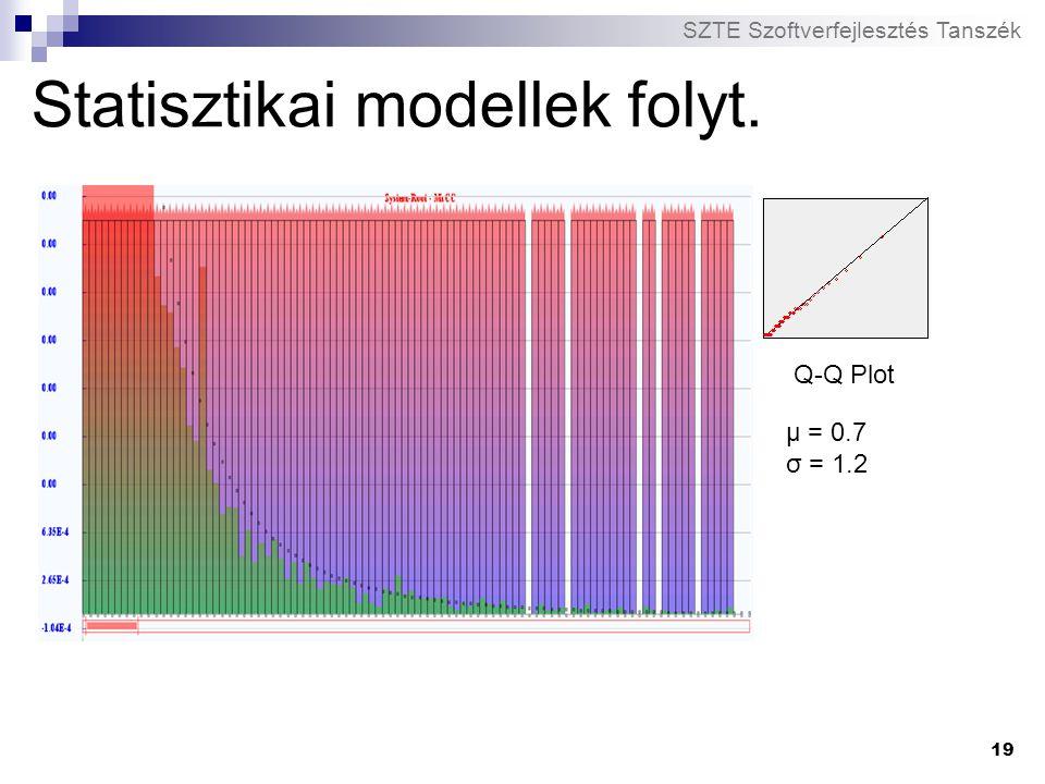 Statisztikai modellek folyt.
