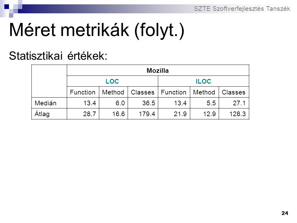 Méret metrikák (folyt.)