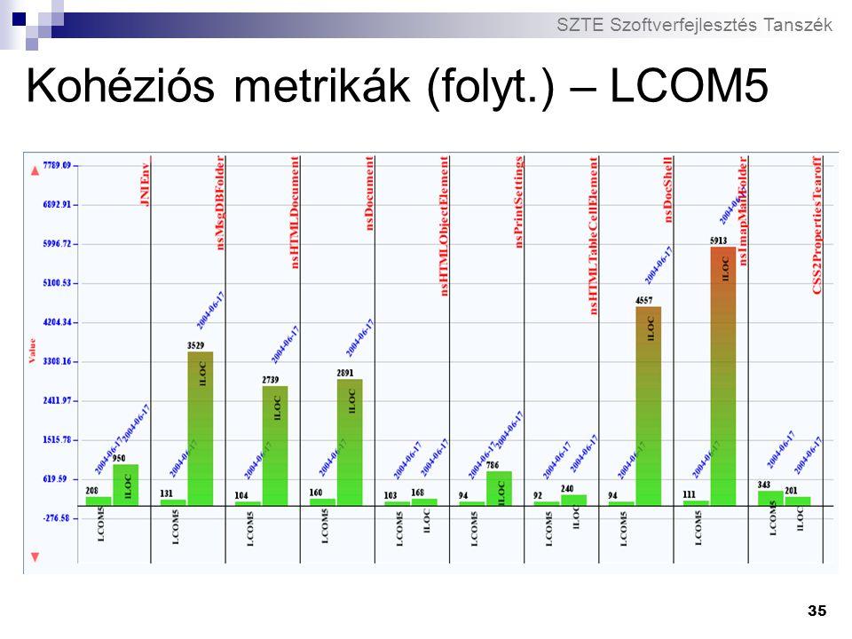 Kohéziós metrikák (folyt.) – LCOM5