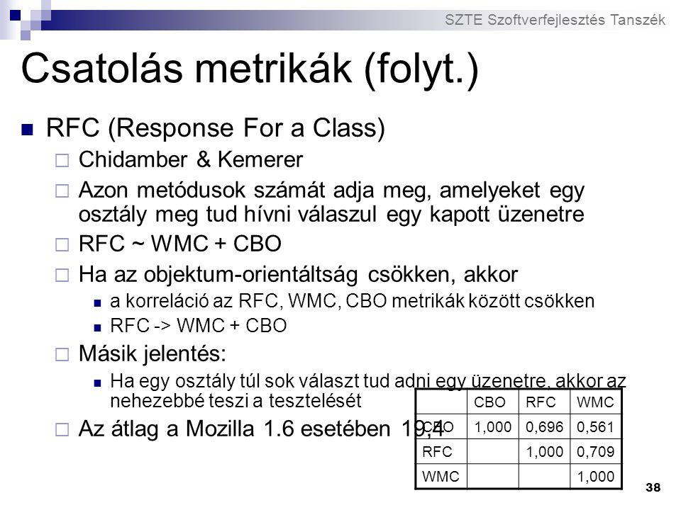 Csatolás metrikák (folyt.)