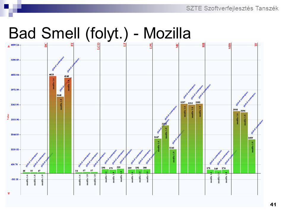 Bad Smell (folyt.) - Mozilla