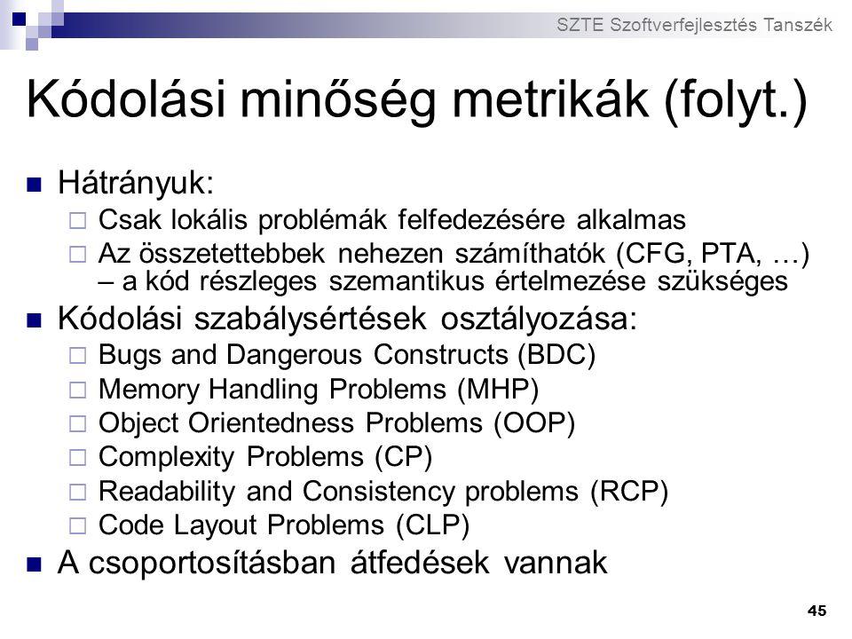 Kódolási minőség metrikák (folyt.)