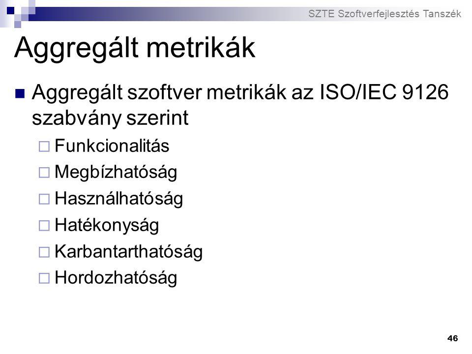 Aggregált metrikák Aggregált szoftver metrikák az ISO/IEC 9126 szabvány szerint. Funkcionalitás. Megbízhatóság.