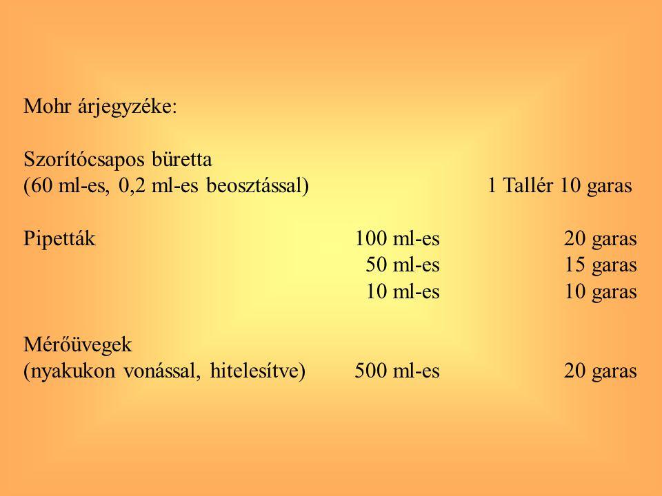 Mohr árjegyzéke: Szorítócsapos büretta. (60 ml-es, 0,2 ml-es beosztással) 1 Tallér 10 garas. Pipetták 100 ml-es 20 garas.