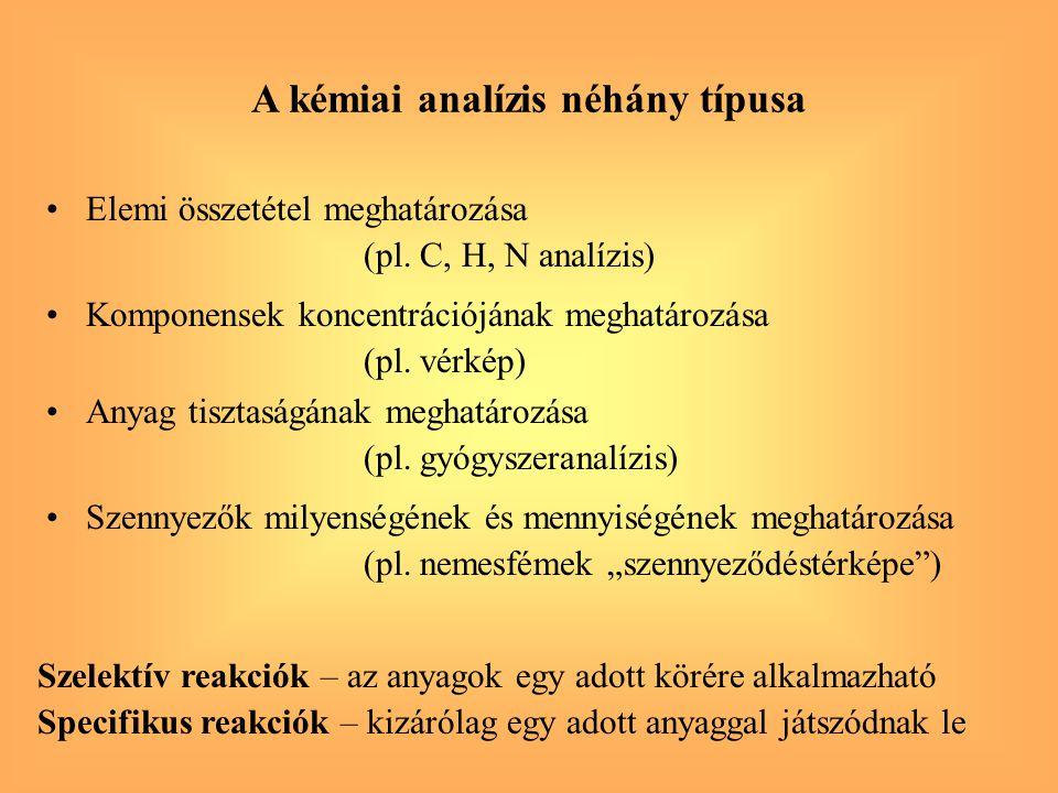 A kémiai analízis néhány típusa