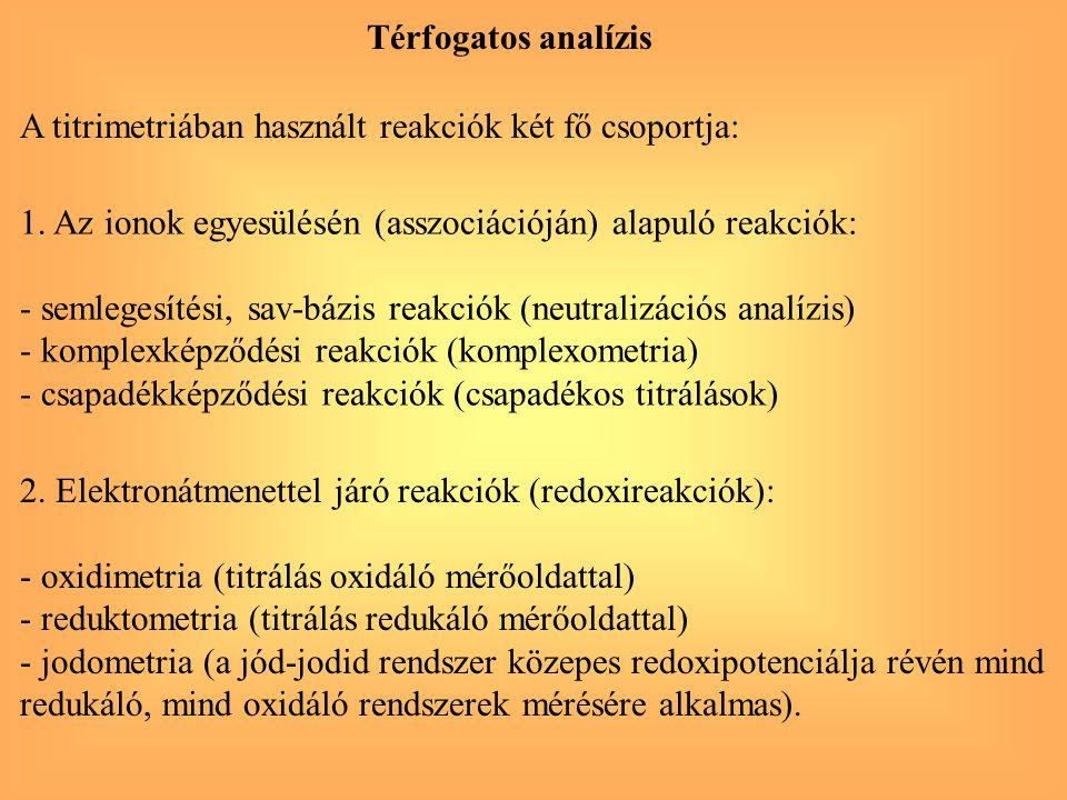 Térfogatos analízis A titrimetriában használt reakciók két fő csoportja: 1. Az ionok egyesülésén (asszociációján) alapuló reakciók: