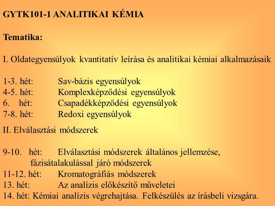 GYTK101-1 ANALITIKAI KÉMIA