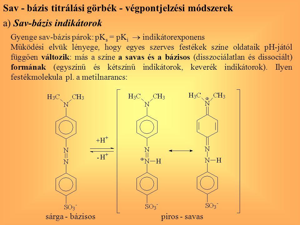 Sav - bázis titrálási görbék - végpontjelzési módszerek