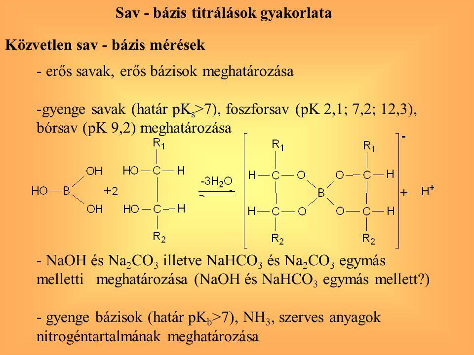 Sav - bázis titrálások gyakorlata