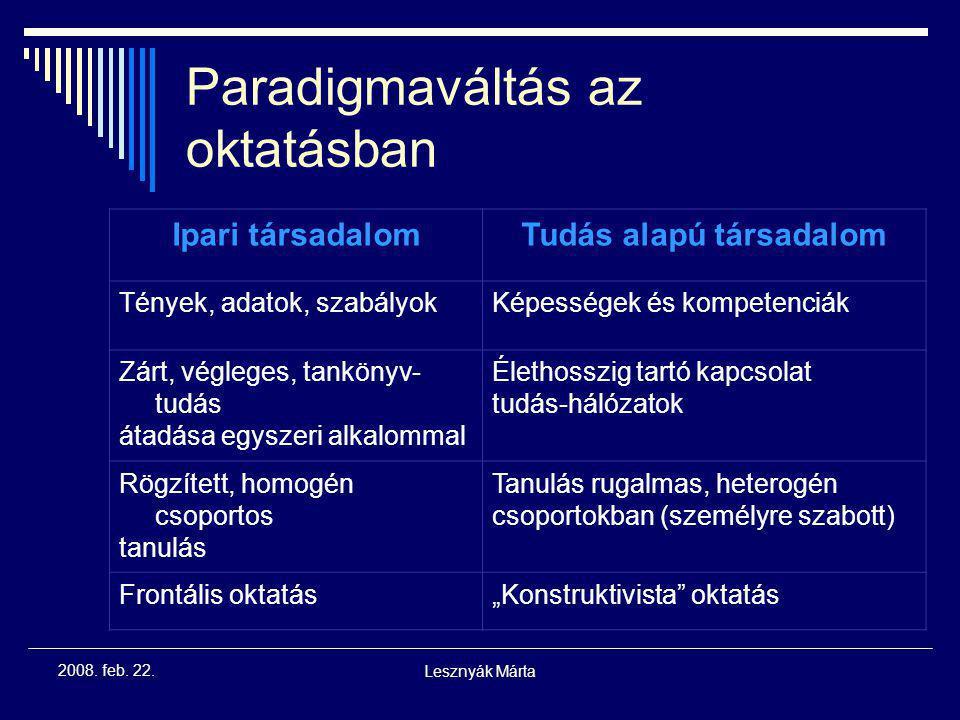 Paradigmaváltás az oktatásban