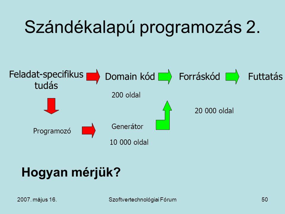Szándékalapú programozás 2.