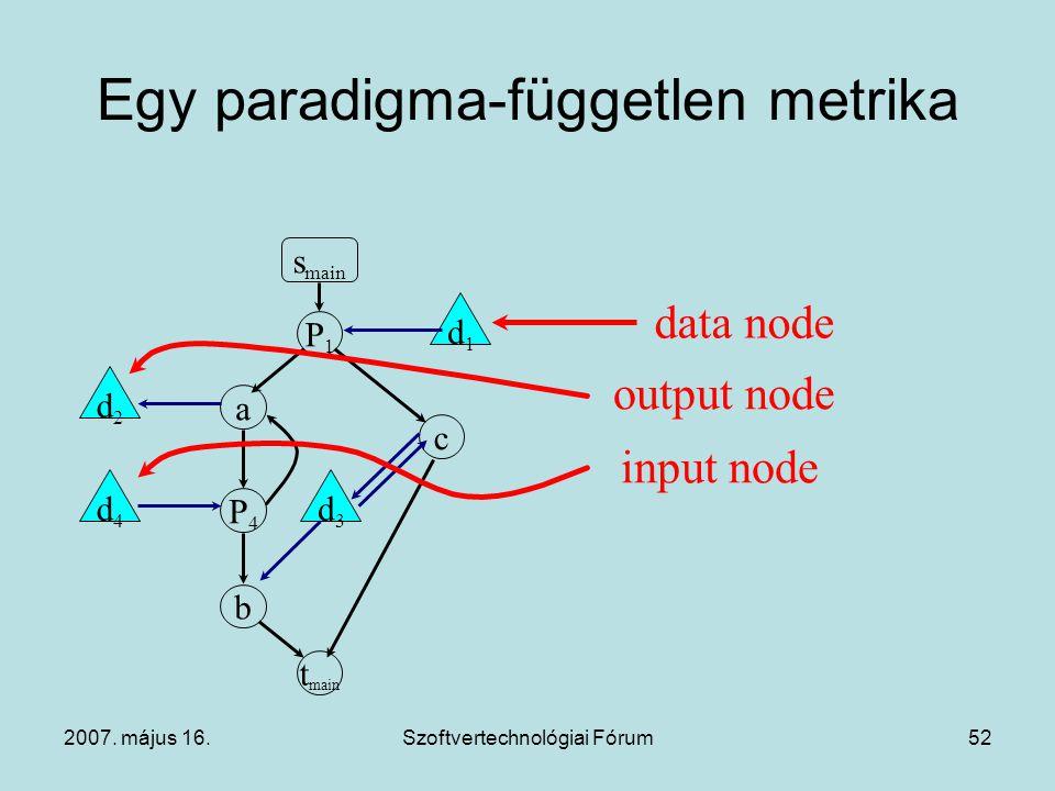 Egy paradigma-független metrika