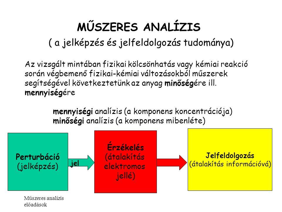 MŰSZERES ANALÍZIS ( a jelképzés és jelfeldolgozás tudománya)
