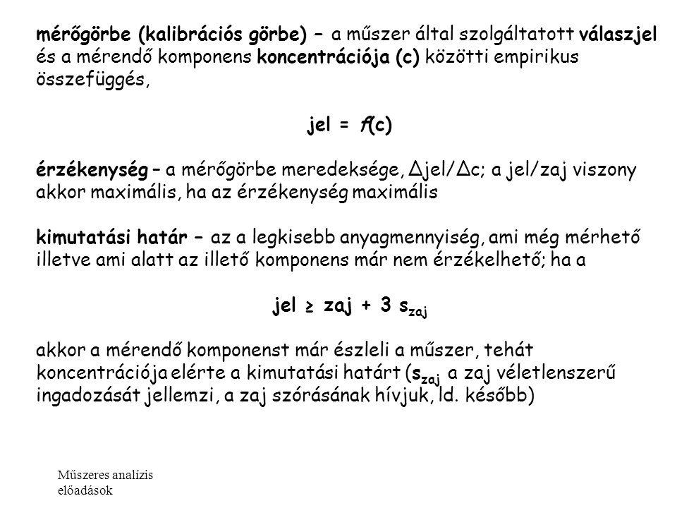 jel = f(c) jel ≥ zaj + 3 szaj