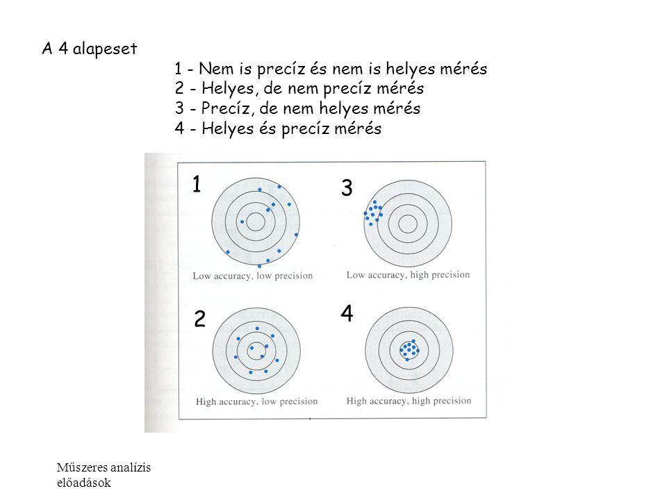 1 3 4 2 A 4 alapeset 1 - Nem is precíz és nem is helyes mérés